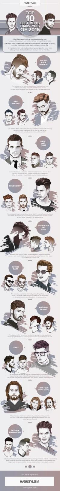Najmodniejsze fryzury męskie